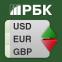 РБК Курсы валют ЦБ
