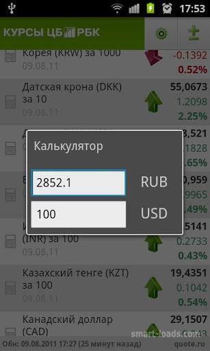 Курсы валют по данным цб